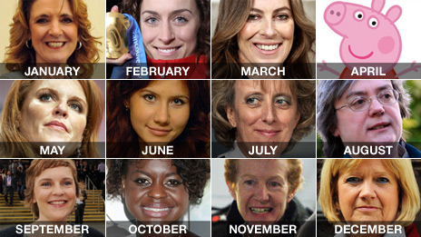 Left to right: Iris Robinson, Amy Williams, Kathryn Bigelow, Peppa Pig (top), Sarah Ferguson, Anna Chapman, Sue Sim, Mary Bale (middle), Justine Thornton, Gamu Nhengu, Rachel Chandler, Lady Justice Hallett