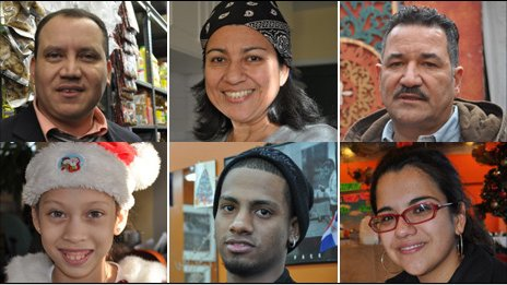 Montage of Hispanic community in Baltimore