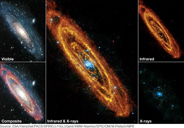 Andromeda Galaxy (Esa)