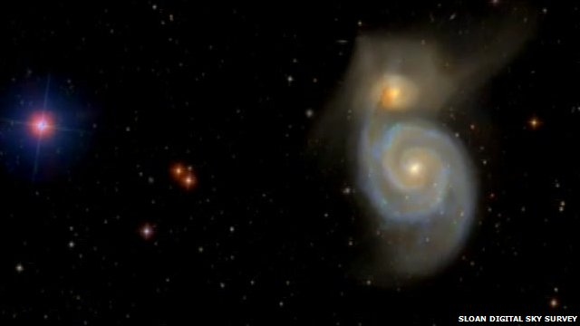 Image of galaxies and stars as seen by SDSS