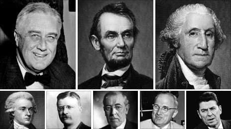 Worst US Presidents