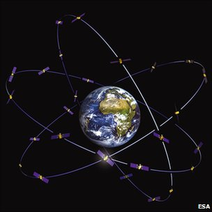 Galileo constellation (Esa)
