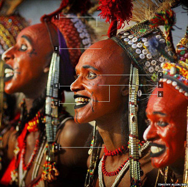 Wodaabe men participate in the Gerewol beauty contest. Photo by Timothy Allen