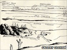 Francis Buckley's war sketch