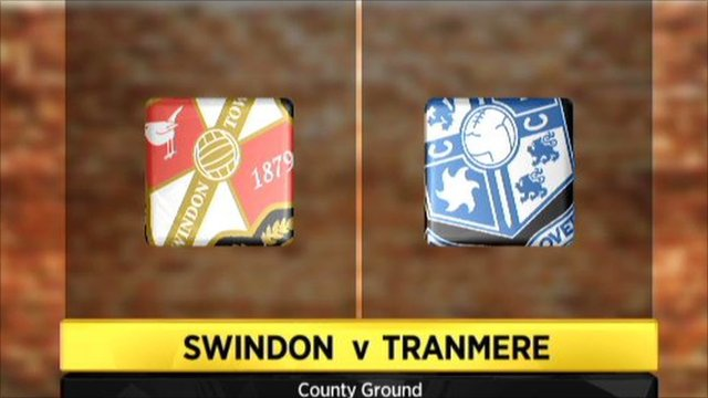 Graphic of Swindon 0-0 Tranmere