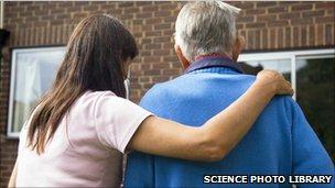 Social care generic