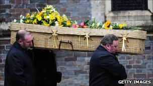 Miss Yeates' coffin being carried into the church