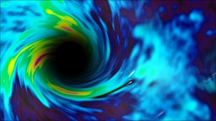 Artist&#039;s Impression of spinning black hole (Courtesy B Thide)