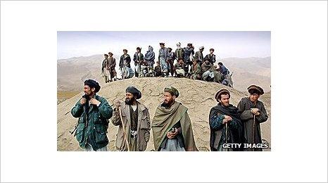 Afghanistan profile - Timeline