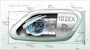 Stylised draft of Rolls Royce experimental electric car's recharging point