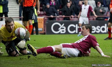 Rudi Skacel slid in score for Hearts late in the first half
