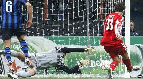 Gomez scores