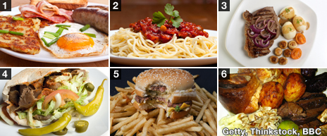 Composite image of various red meats