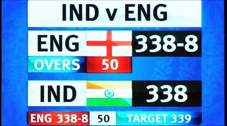 The final scoreboard