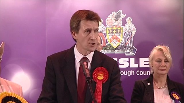 Dan Jarvis