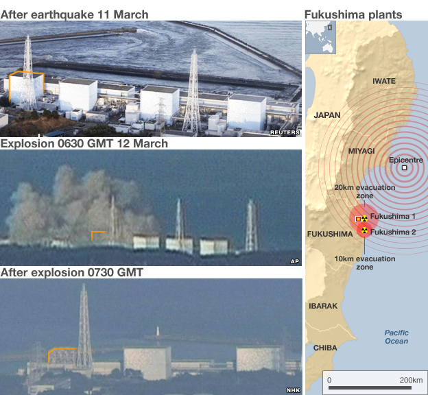 Explosion at Fukushima power station