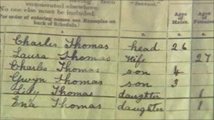 1911 Census showing the names of Ena Pugh and Lily Millward