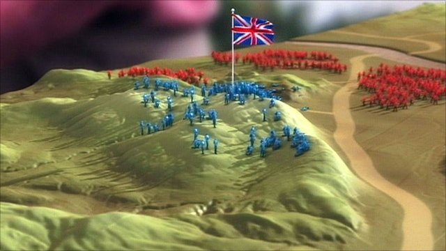 Graphical model of Battle of Imjin River battlefield