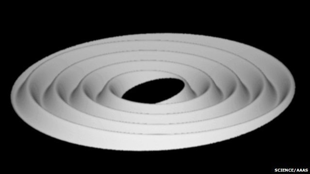 The kind of ripple effect seen in Saturn's rings