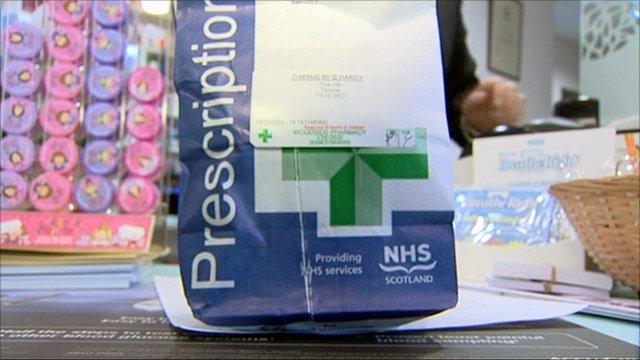 NHS Scotland prescription