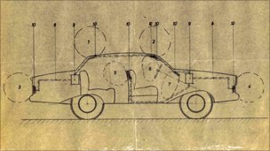 Sketch for car airbags