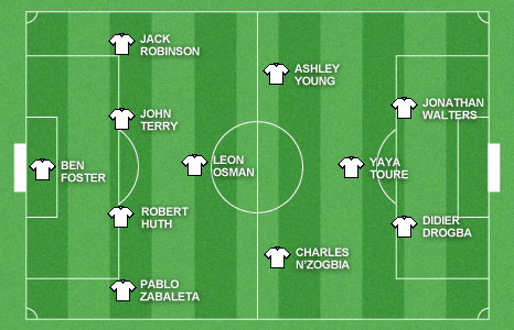 Garth Crooks team of the week