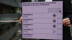 ballot paper for constituency election