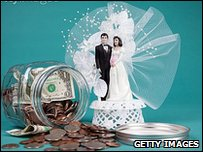 wedding, finances