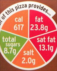 Pizza label generic