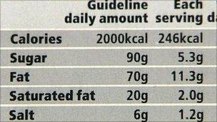 food label generic