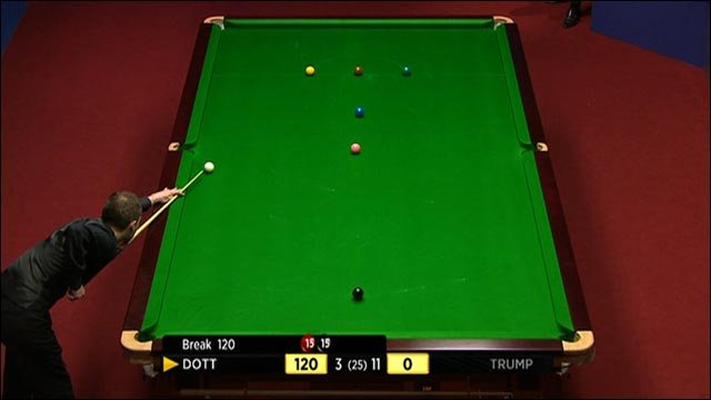 Graeme Dott misses out on the chance of a maximum 147 after missing a tricky yellow having potted 15 reds and 15 blacks