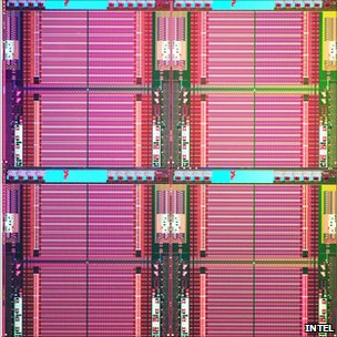 22nm SRAM chip