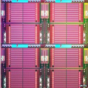 22nm SRAM chip