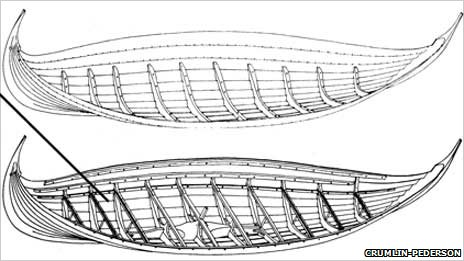 An illustration from RCAHMS of the type of boat built on Skye