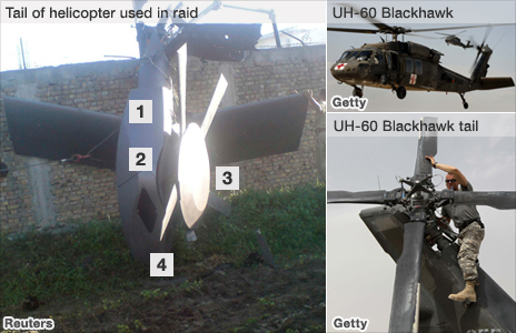 Graphic showing modified Blackhawk
