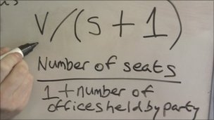 D'Hondt formula on whiteboard
