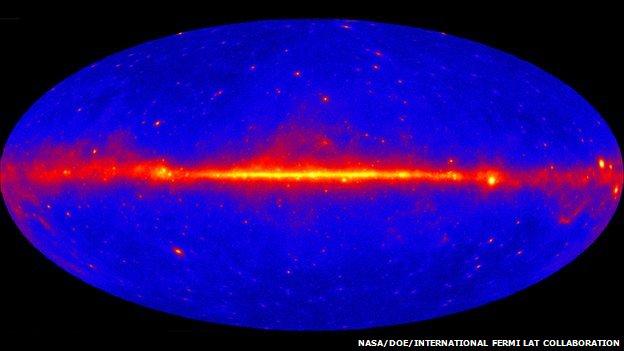 Fermi all-sky map