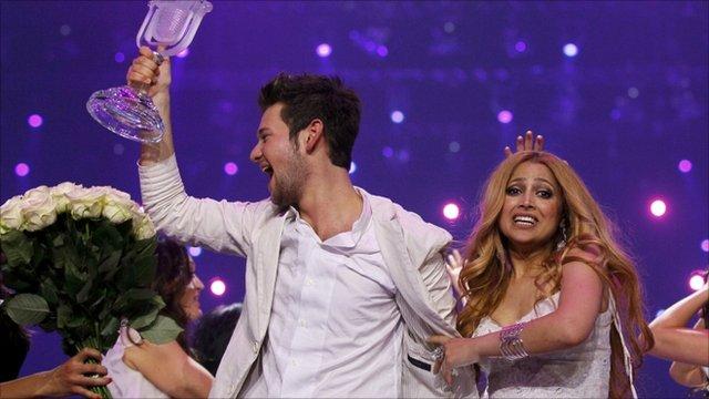 Azerbaijan Eurovision contest winners