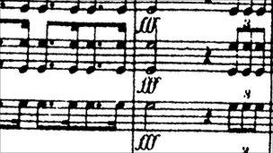 Mahler symphony sheet music