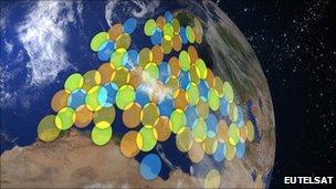 Ka-Sat spot beams (Eutelsat)