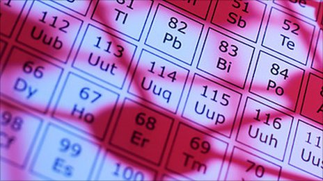 Ununquadium flerovium and ununhexium moscovium the for 114 element periodic table