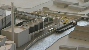 Power plant model