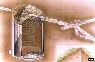 The giant Super-KamioKande underground detector
