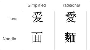 BBC News - Taiwan deletes simplified Chinese from official ...