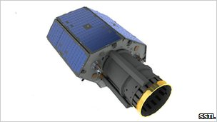 SSTL 300 platform