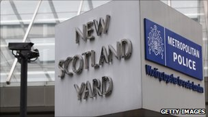 New Scotland Yard sign