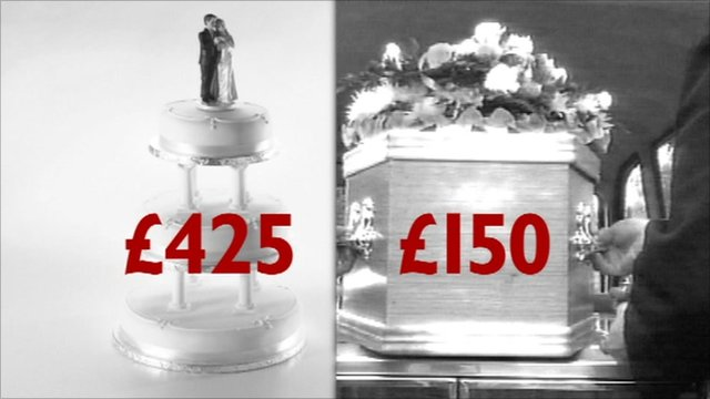 Proposed wedding (left) and funeral costs