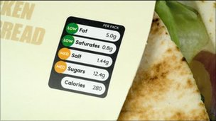 Traffic light food labeling