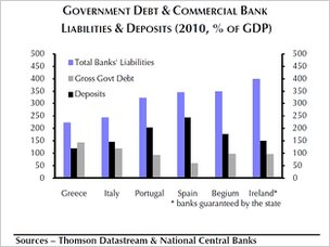Government debt graphic