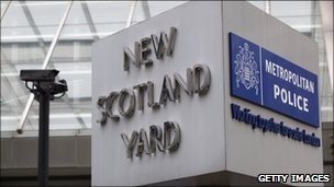 Scotland Yard building sign